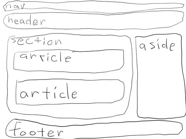 ページ構造